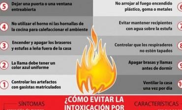 Prevención de accidentes con Monóxido de Carbono y uso responsable del gas