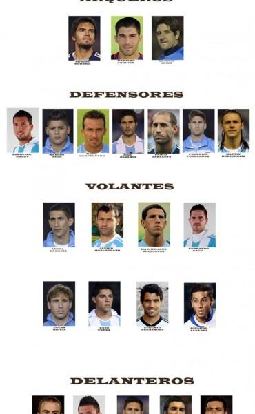 Dieron a conocer la lista de los 23 jugadores mundialistas