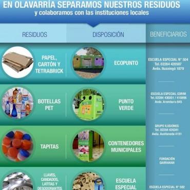 Ecosoñarte: cooperación solidaria para un medio ambiente más amigable